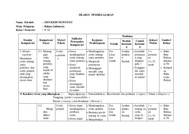 Contoh Silabus Bahasa Indonesia Ilmusosial Id