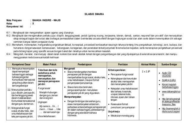 Contoh Silabus Dan Rpp Bahasa Inggris Sma Guru Ilmu Sosial