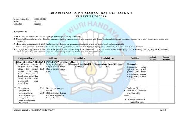 Silabus Bahasa Daerah SDN CANDIRENGGO 03 Hal 63  SILABUS MATA PELAJARAN: BAHASA DAERAH  KURIKULUM 2013  Satuan Pendidikan ...