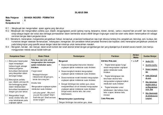 Contoh Silabus Bahasa Inggris Sma Guru Ilmu Sosial