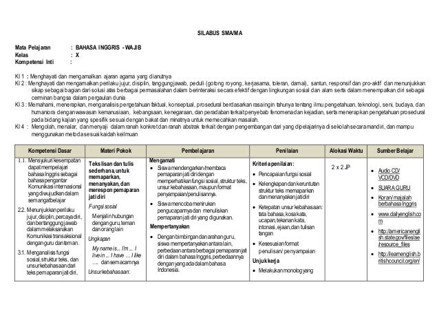 Rpp K13 Sma Kelas 10 Bahasa Inggris Rpp Bahasa Inggris Kelas Kurikulum Hots Litersi Ppk 4c Akses