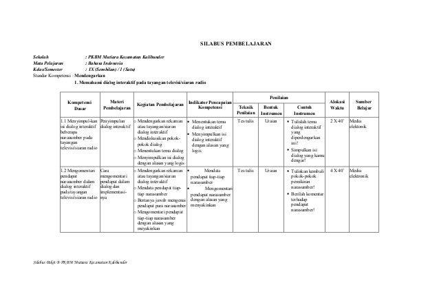 Silabus Bahasa Indonesia Paket B Kelas 9