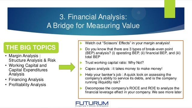 Financial Analysis The Importance Of Financial Statement Analysis