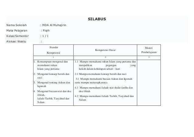 SILABUSNama Sekolah          : MDA Al MuhajirinMata Pelajaran        : FiqihKelas/Semester        :1/IAlokasi Waktu       ...