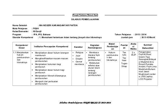 Silabus Fiqih Ma Kelas Xi 1 2