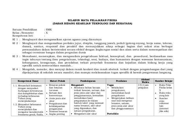 RPP SMK TKJ KURIKULUM 2013 PDF