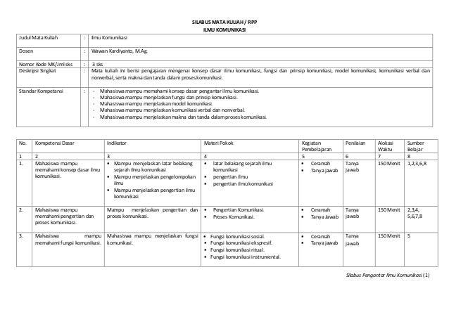 Silabus Pengantar Ilmu Komunikasi (1) SILABUS MATA KULIAH / RPP ILMU KOMUNIKASI Judul Mata Kuliah : Ilmu Komunikasi Dosen ...