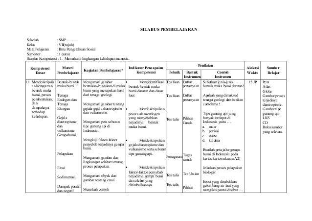 Silabus Ips Berkarakter Smp Kelas Vii Sms 1