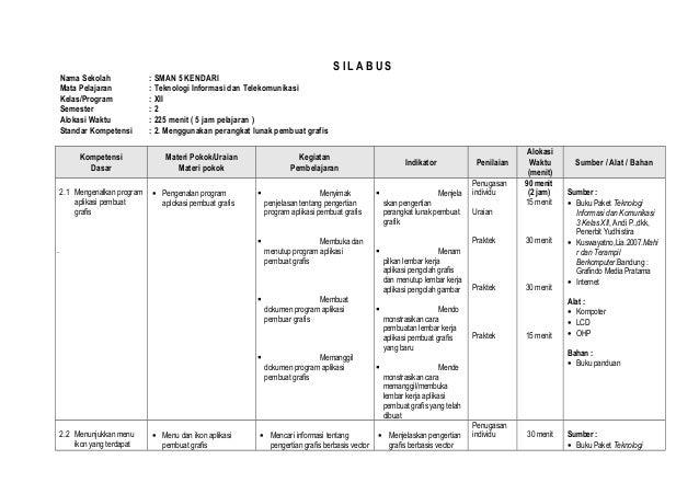 S I L A B U S Nama Sekolah : SMAN 5 KENDARI Mata Pelajaran : Teknologi Informasi dan Telekomunikasi Kelas/Program : XII Se...