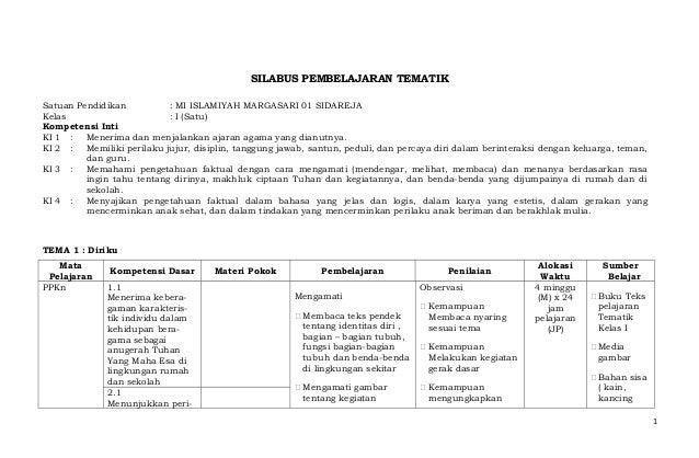 Contoh Rpp Sd Kurikulum 2013 Semester 1 Prioritycommunication