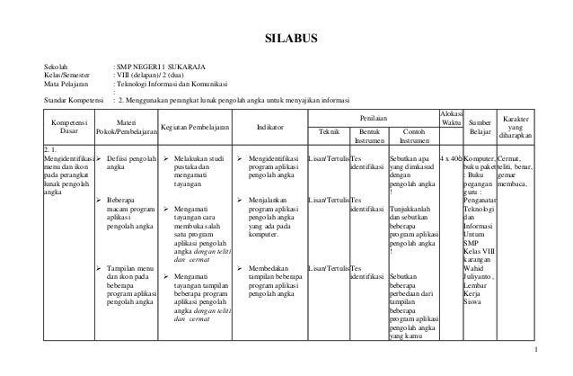 Contoh Silabus Matematika Kurikulum 2013 Smp