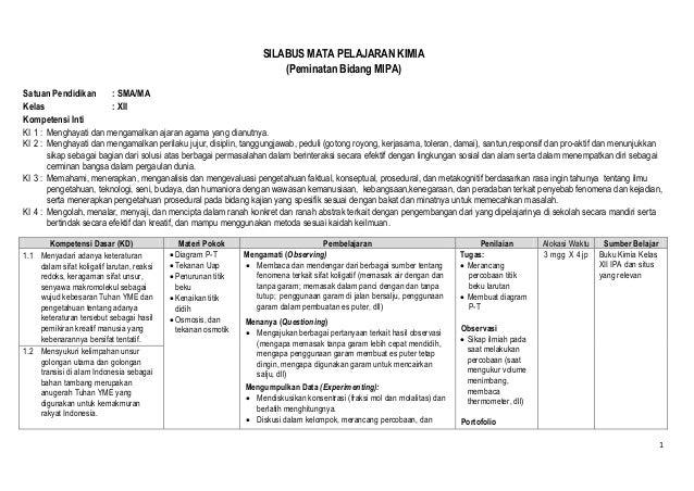 Silabus Kimia Sma Kelas Xii 2013