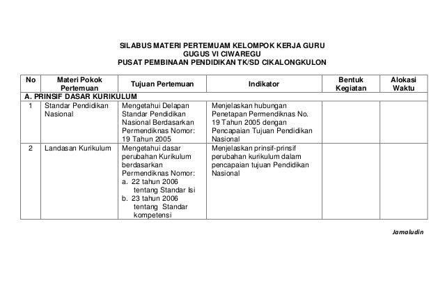 Jamaludin SILABUS MATERI PERTEMUAM KELOMPOK KERJA GURU GUGUS VI CIWAREGU PUSAT PEMBINAAN PENDIDIKAN TK/SD CIKALONGKULON No...