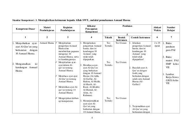 Download Rpp Silabus Dan Perangkat Mengajar Smp Mts Rpp Biologi Smp Kurikulum Ktsp Dokumen 1