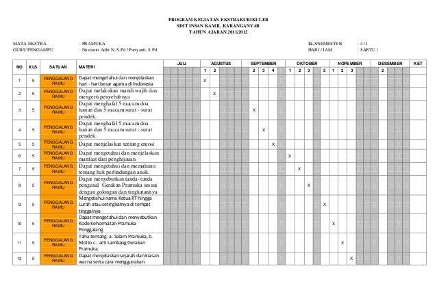 Program Latihan Mingguan Pramuka Penggalang Pmmote