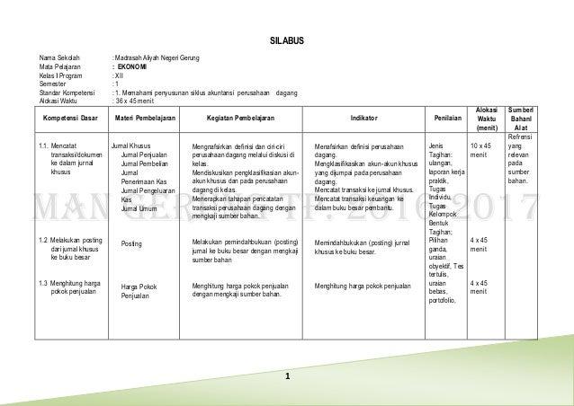 Mata Pelajaran Ekonomi Kelas Xii Semester 1 Dan 2 Download Pdf