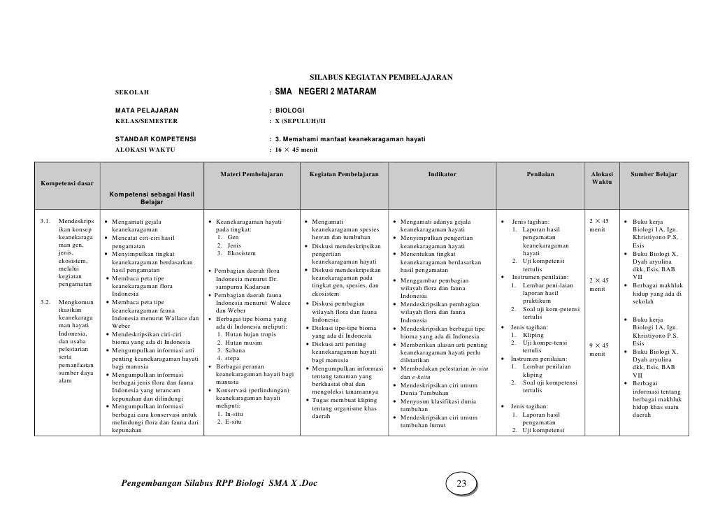 Contoh Rpp Dan Silabus Silabus Silabus Smp Kelas 7 Kurikulum 2013 Contoh Rpp Dan Silabus