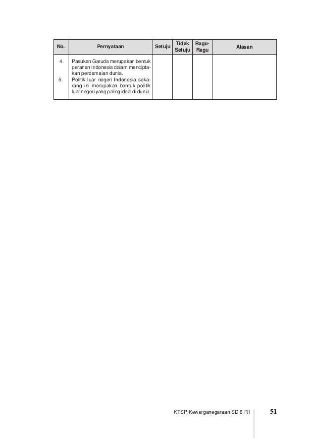 Silabus & rpp sd pkn 6(1)