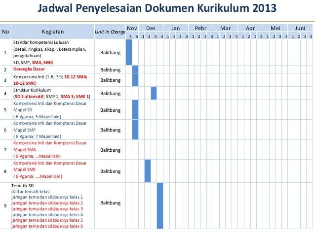 silabus sd kurikulum 2013 pdf