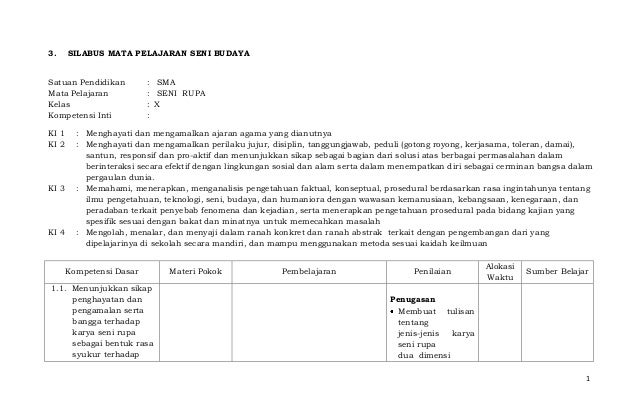3.  SILABUS MATA PELAJARAN SENI BUDAYA  Satuan Pendidikan Mata Pelajaran Kelas Kompetensi Inti KI 1 KI 2  KI 3  KI 4  : SM...