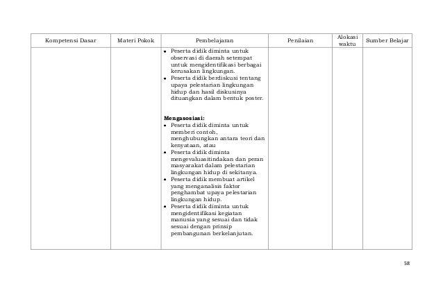 Contoh Hasil Observasi Tentang Lingkungan Sekolah Contoh Oliv