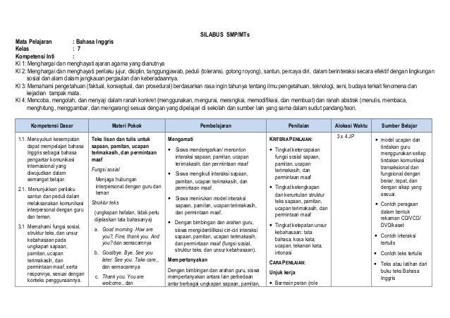 Silabus Smp Kelas 7 Kurikulum 2013