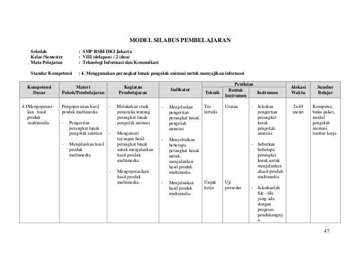 MODEL SILABUS PEMBELAJARAN    Sekolah               : SMP RSBI DKI Jakarta    Kelas /Semester       : VIII (delapan) / 2 (...