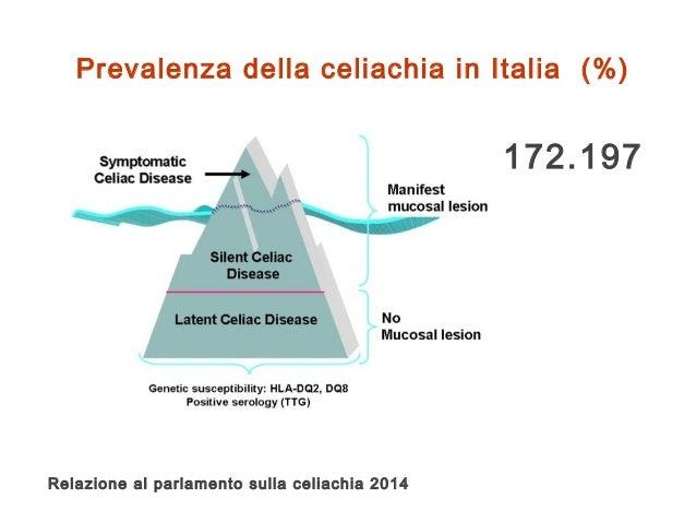 Silano m le patologie da glutine non solo celiachia for Ciechi in italia