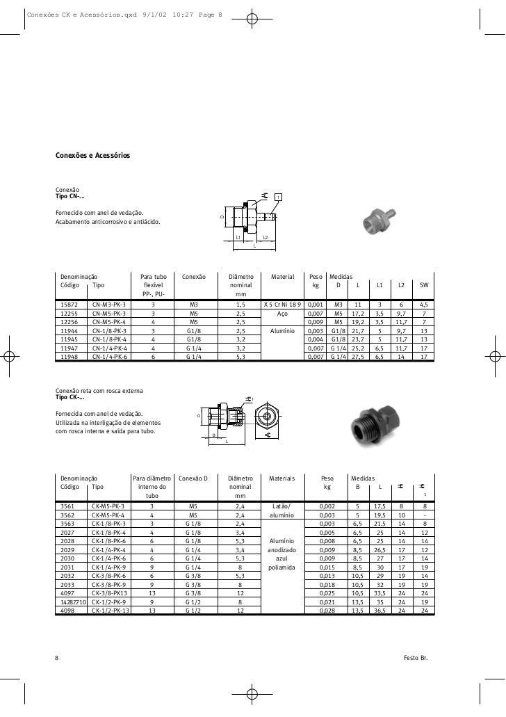 Conexões CK e Acessórios.qxd 9/1/02 10:27 Page 8       Conexões e Acessórios       Conexão       Tipo CN-...              ...