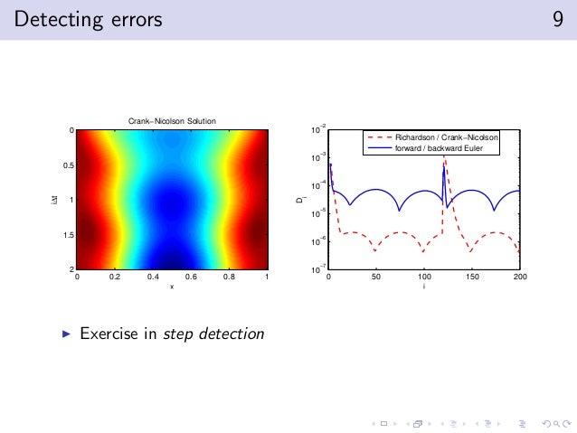 Silent error detection in numerical time stepping schemes (SIAM PP 2014)