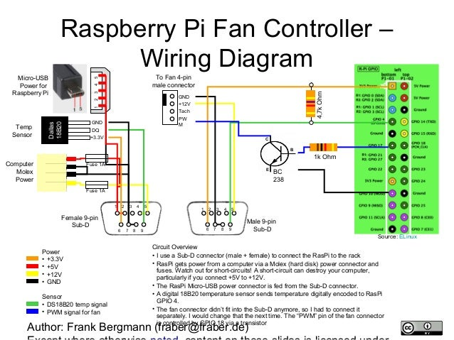 12v fuse diagram 12v automotive wiring diagrams homemade acoustic server rack silent pretty cheap 19