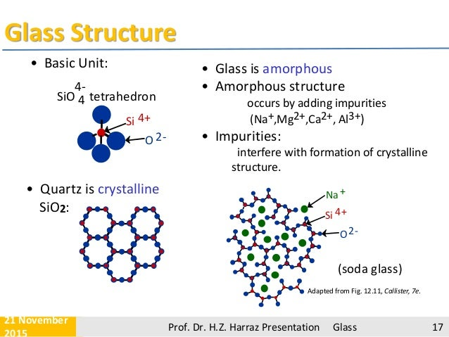 What Are The Physical Properties Of Glass