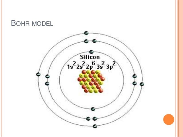 Bohr Model For Silicon Si Bohr Diagram : 15 W...