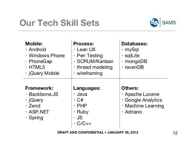DRAFT AND CONFIDENTIAL • JANUARY 26, 2013 SAMSOur Tech Skill Sets Others: ・ Apache Lucene ・ Google Analytics ・ Machine Lea...