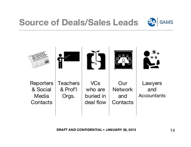 DRAFT AND CONFIDENTIAL • JANUARY 26, 2013 SAMSSource of Deals/Sales Leads Lawyers and Accountants Our Network and Contacts...