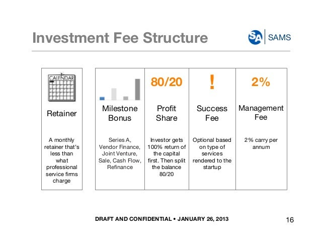 DRAFT AND CONFIDENTIAL • JANUARY 26, 2013 SAMSInvestment Fee Structure Series A, Vendor Finance, Joint Venture, Sale, Cash...