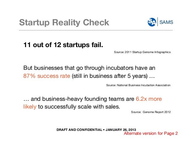 DRAFT AND CONFIDENTIAL • JANUARY 26, 2013 SAMSStartup Reality Check 11 out of 12 startups fail. Source: 2011 Startup Genom...