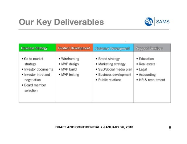 DRAFT AND CONFIDENTIAL • JANUARY 26, 2013 SAMSOur Key Deliverables ・ Education ・ Real estate ・ Legal ・ Accounting ・ HR & r...