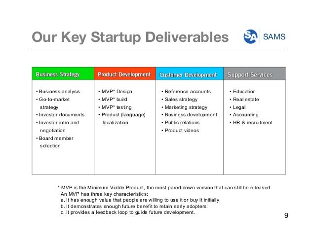 SAMSOur Key Startup Deliverables Business Strategy Product Development Customer Development Support Services ・ Go-to-marke...