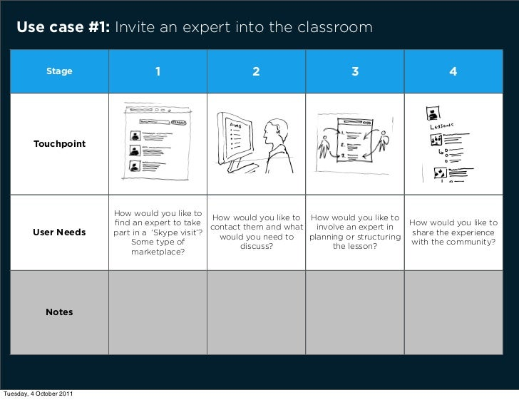 Use case #1: Invite an expert into the classroom              Stage                 1                      2              ...