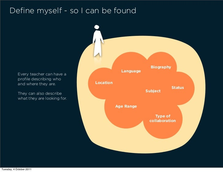 Define myself - so I can be found                                                                   Biography              ...