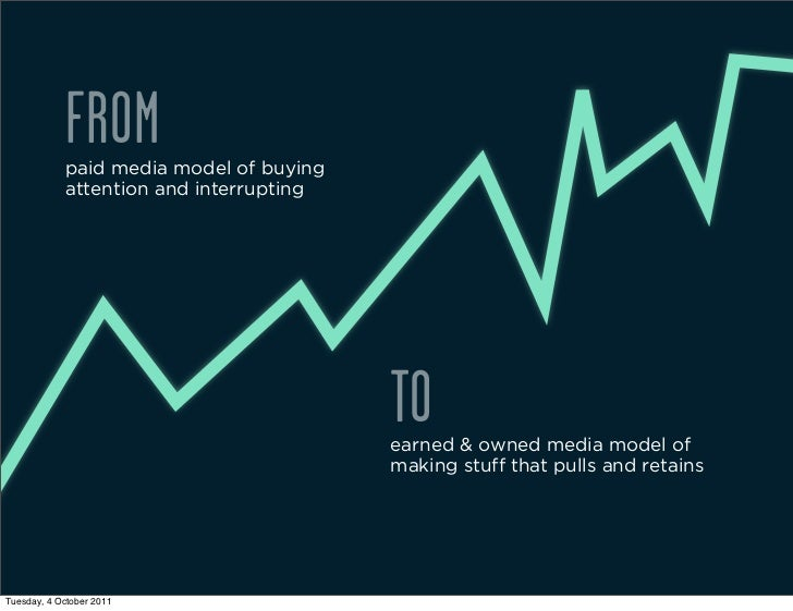 FROM            paid media model of buying            attention and interrupting                                         T...