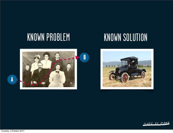 KNOWN PROBLEM       KNOWN SOLUTION                                          B         ATuesday, 4 October 2011