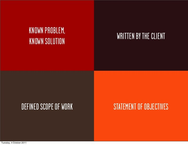 KNOWN PROBLEM,                                            WRITTEN BY THE CLIENT                          KNOWN SOLUTION   ...