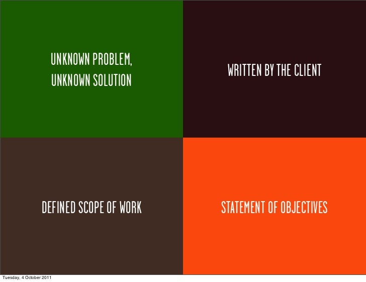 UNKNOWNPROBLEM,                       KNOWN PROBLEM,                                           WRITTEN BY THE CLIENT      ...