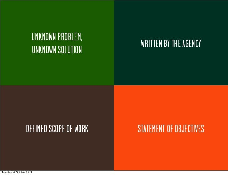 UNKNOWNPROBLEM,                       KNOWN PROBLEM,                                           WRITTEN BY THE AGENCY      ...