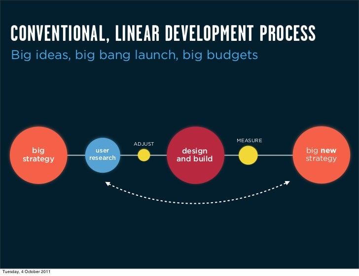 CONVENTIONAL, LINEAR DEVELOPMENT PROCESS    Big ideas, big bang launch, big budgets                                       ...