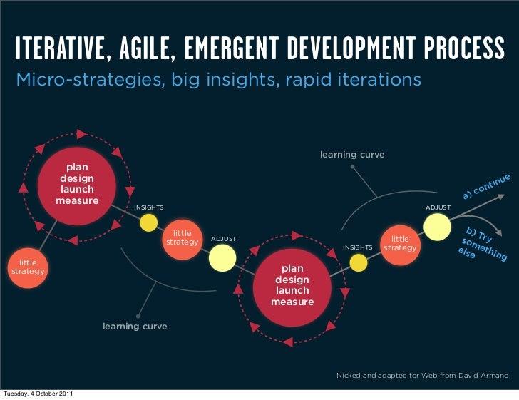 ITERATIVE, AGILE, EMERGENT DEVELOPMENT PROCESS    Micro-strategies, big insights, rapid iterations                        ...