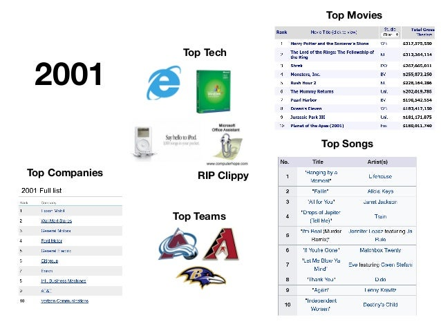 Silicon Halton 111 Agile 18 Years Later