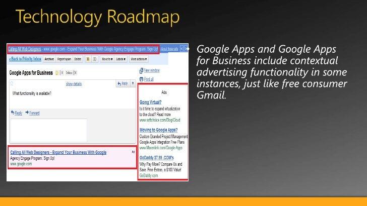Technology Roadmap – Technology Road Map